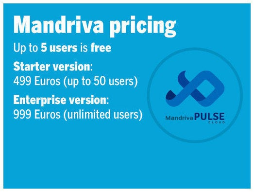 Mandriva pricing
