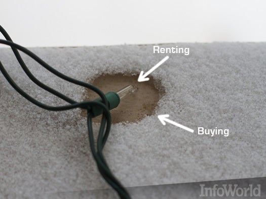 Hot: Renting | Not: Buying