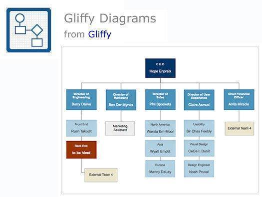 Gliffy Diagrams