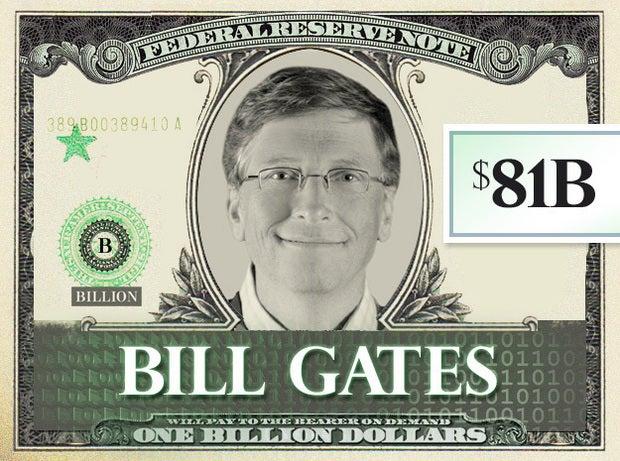 Bill Gates, $81B