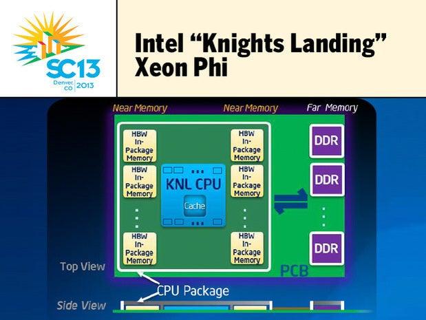 "Intel ""Knights Landing"" Xeon Phi"