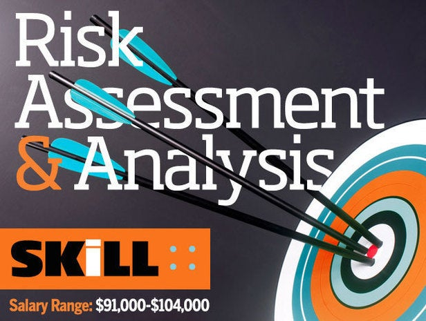 Risk Assessment and Analysis Skills