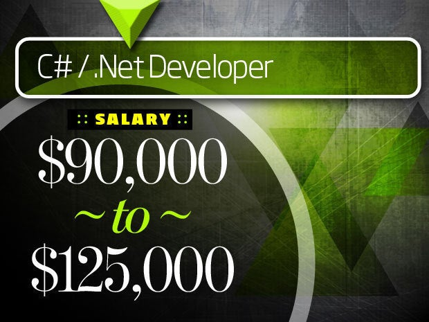 C#/.Net Developer