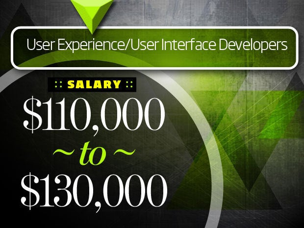 User Experience/User Interface Developers