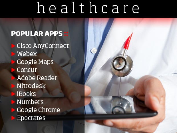 Healthcare Mobility a Hit With Doctors and Patients