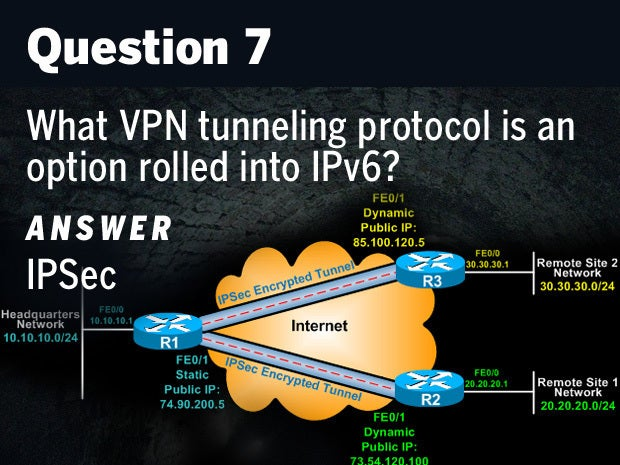 VPN tunneling protocol