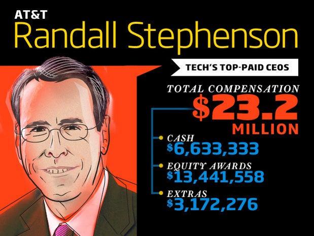 Randall Stephenson