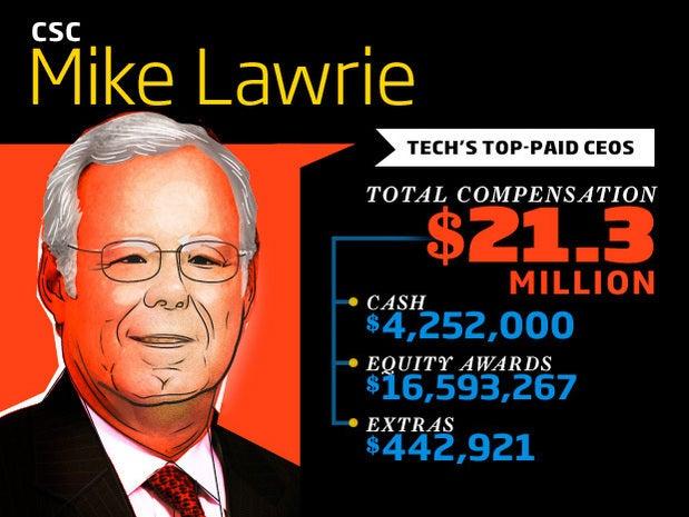 Mike Lawrie