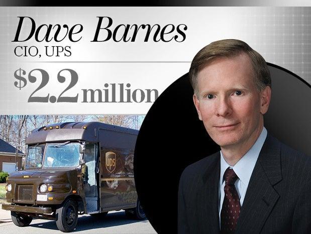 Dave Barnes
