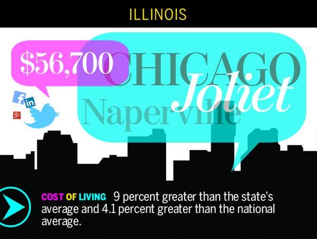 Chicago-Naperville-Joliet, Ill.