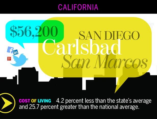 San Diego-Carlsbad-San Marcos, Calif.