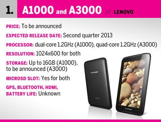 Lenovo A1000 and A3000
