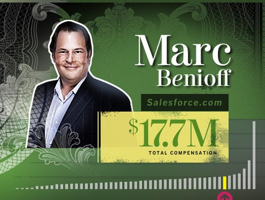 Marc Benioff, Salesforce.com CEO and chairman