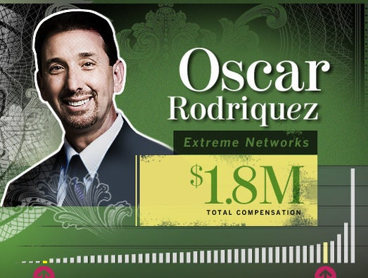 Oscar Rodriguez, Extreme Networks CEO and president