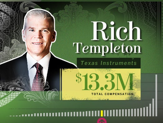 Rich Templeton, Texas Instruments CEO, president and chairman