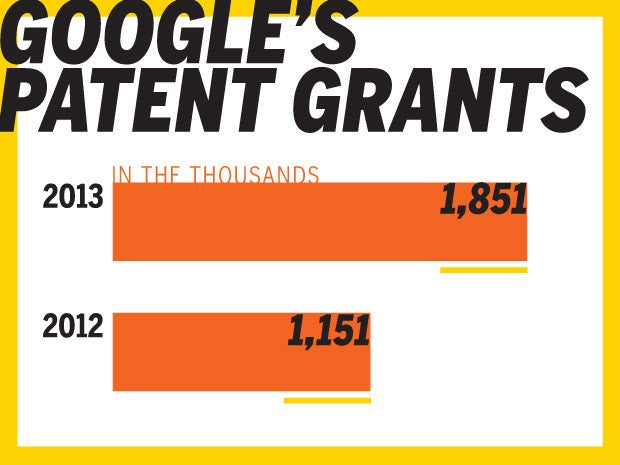 Google amps up patent production