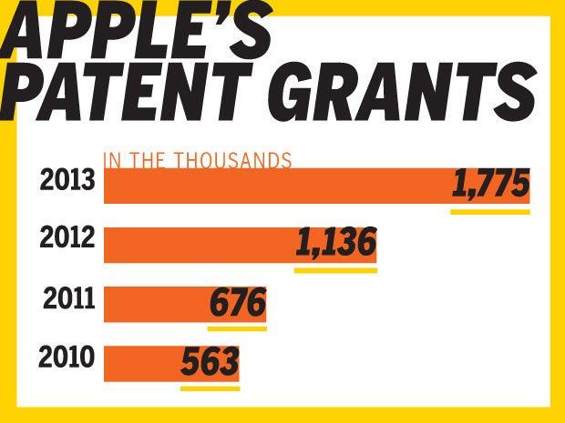 Apple stays on Google's heels
