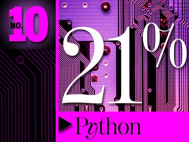 10. Python