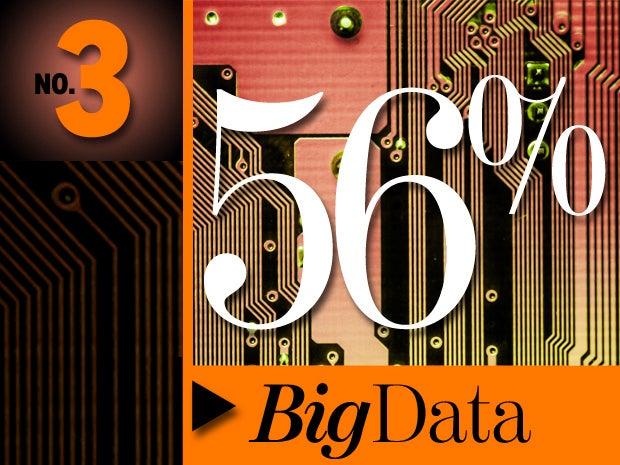 3. Big Data