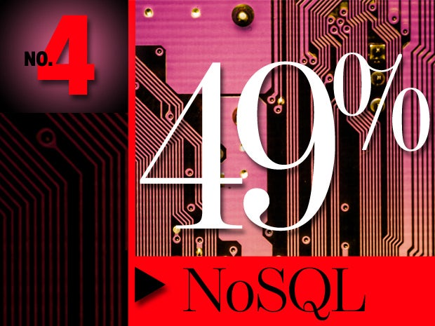 4. NoSQL