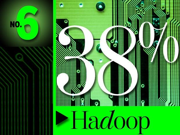6. Hadoop