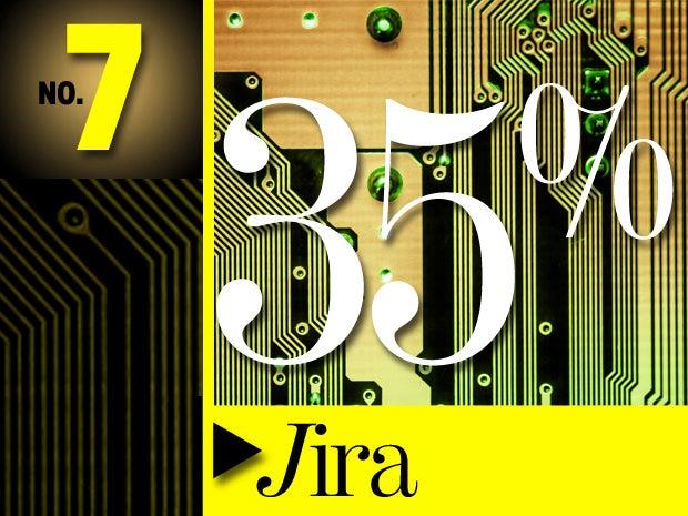 7. JIRA