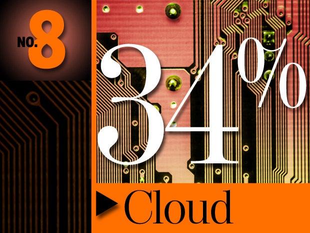 8. Cloud