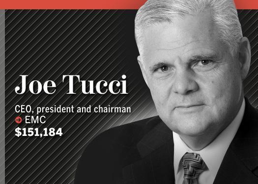 Joe Tucci