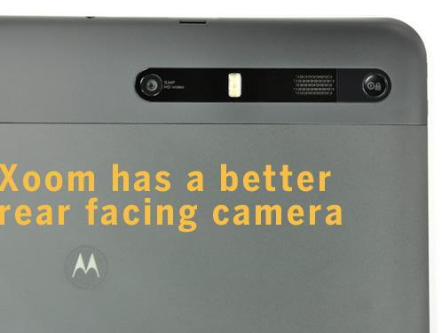 Xoom has a better rear facing camera