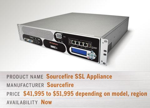 Sourcefire SSL Appliance