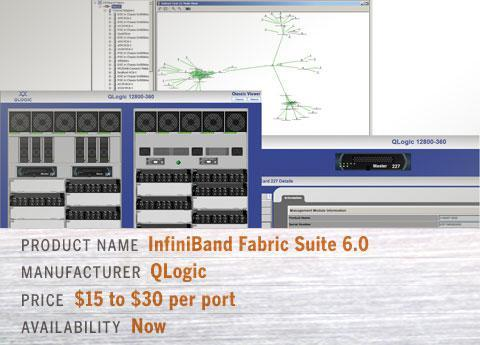 QLogic's InfiniBand Fabric Suite 6.0