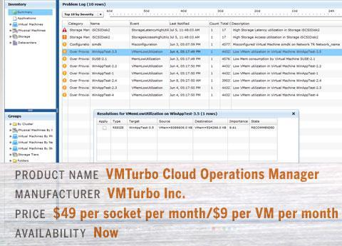 VMTurbo Cloud Operations Manager