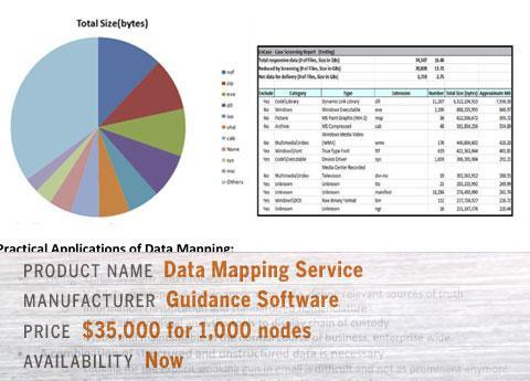 Guidance's Data Mapping Service