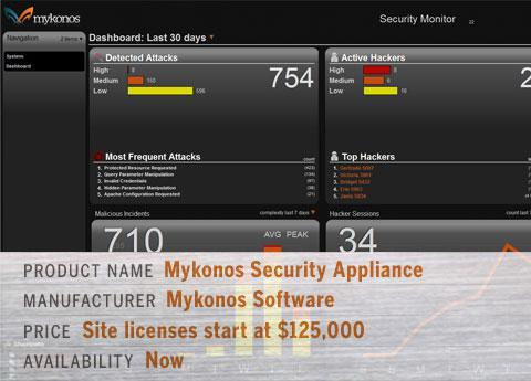 Mykonos Security Appliance