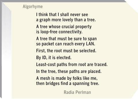 Perlman the poet