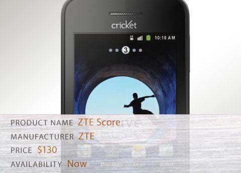 ZTE Score