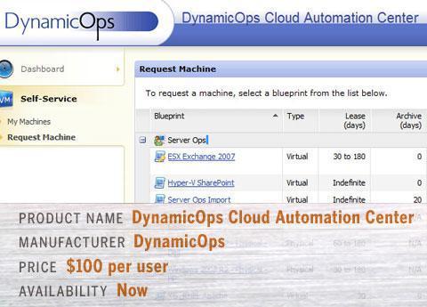 DynamicOps Cloud Automation Center