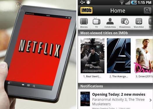 Netflix and IMDB
