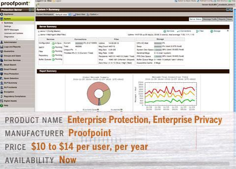 Proofpoint Enterprise Protection and the Proofpoint Enterprise Privacy Suites