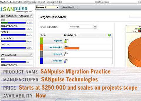 SANpulse Migration Practice