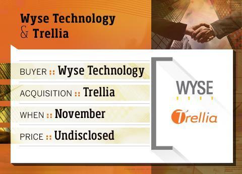 Wyse buys Trelia