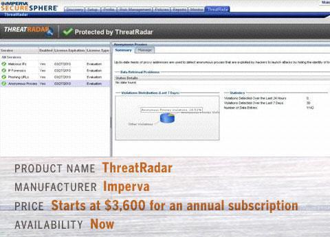 Imperva\'s ThreatRadar