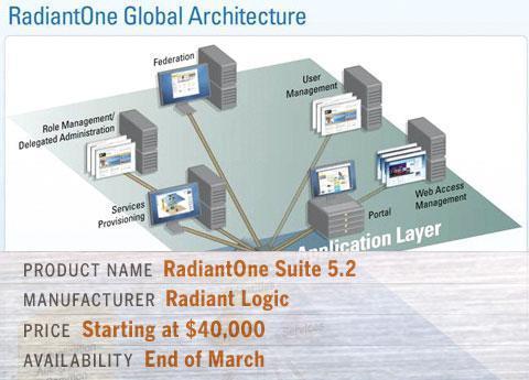 RadiantOne Suite 5.2
