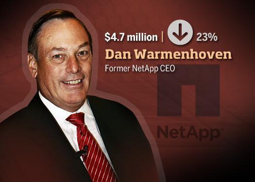 Dan Warmenhoven