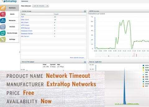 Extrahop's Network Timeout