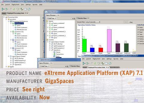 Gigaspace's eXtreme Application Platform (XAP) 7.1