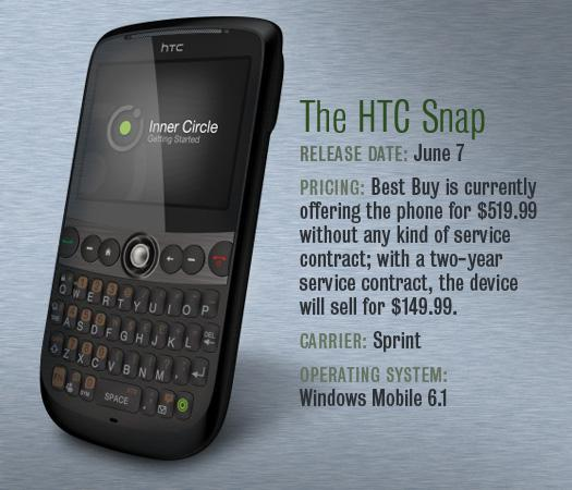 The HTC Snap