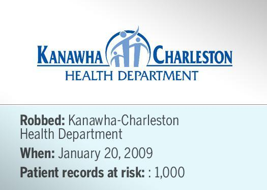 Kanawha-Charleston Health Department