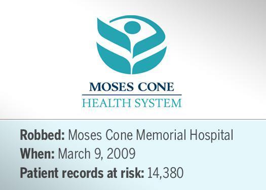 Moses Cone Memorial Hospital