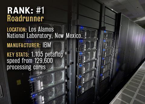 #1 Roadrunner
